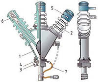 Концевые кабельные муфты до 1кВ и выше 1кВ