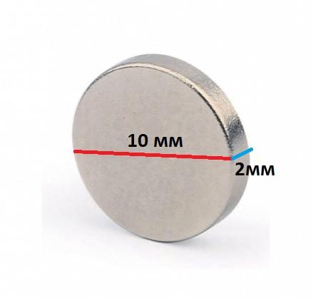 Постійний магніт неодимовий 10х2 (10 2) сила 0,8 кг Польща