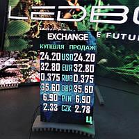 Табло валют RGB (680х1000, 6 валют), фото 1