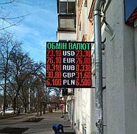 Табло валют (1000х1000, монохром, 5 валют)