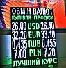 Табло валют (1000х1440 мм, 4 валюты)