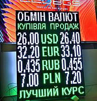 Табло валют (1000х1440 мм, 4 валюты), фото 1