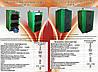Котлы на твердом топливе, Котлы твердотопливные в Украине 10,12,14,17,18,20,25,30,40,50,80,100 кВт