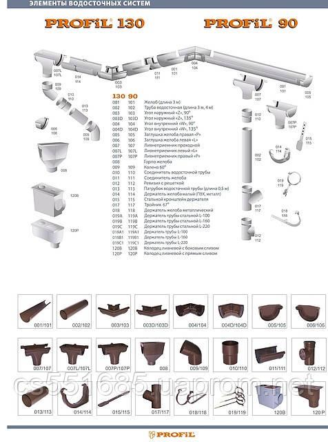 Монтаж водосточной системы Profil (Профиль)