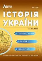 Історія України Опорні схеми,таблиці,крментарі Повний повтор курс  5-11кл