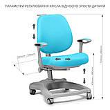 Комплект растущая парта Cubby Ammi Grey + oртопедическое кресло FunDesk Delizia Mint, фото 9