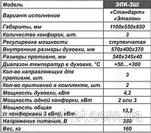 Плита електрична промислова ЕПК-6ШБ стандарт, фото 2