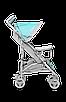 Прогулочная коляска Lionelo ELIA TROPICAL TURQUOISE, фото 4