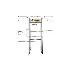 Арочний металодетектор з вимірювачем температури Uniview USS-SC100A-TM-O