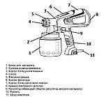 Електричний Краскопульт Зеніт ЗКП-700 Профі 849164, фото 3