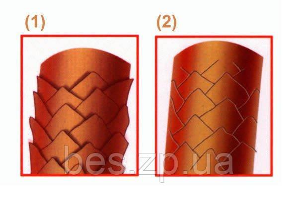 Состояние чешуек окрашенных волос до и после применения косметики Colour Lock