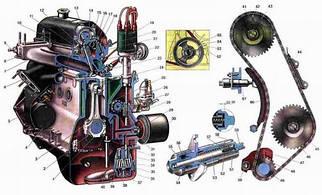 Вихлопна система ВАЗ (система випуску відпрацьованих газів)