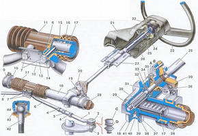 Рульове управління і привід передніх коліс ВАЗ