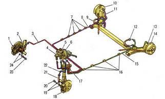 Гальмівна система (Lanos Сенс Daewoo Nexia, Nubira)