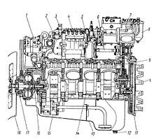 Деталі двигуна КАМАЗ