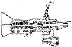 Ходовая часть (подвеска и колеса)