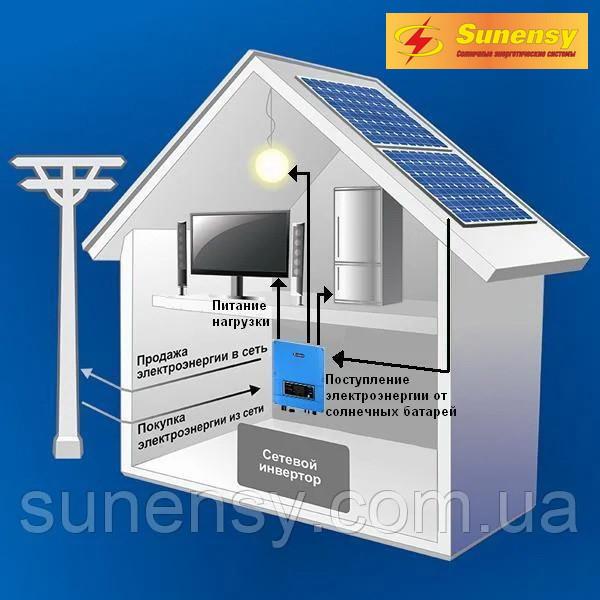 Сетевая система 20кВт, 380В, AXIOMA energy
