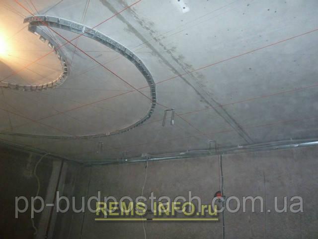 Інструкція по збірці спіральної стелі з гіпсокартону з підсвічуванням