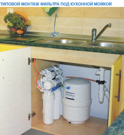 типовой монтаж системы обратного осмоса на кухне