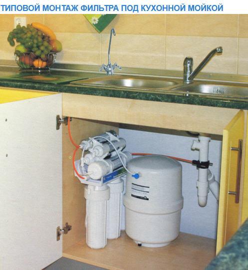монтаж фильтра под кухонной мойкой