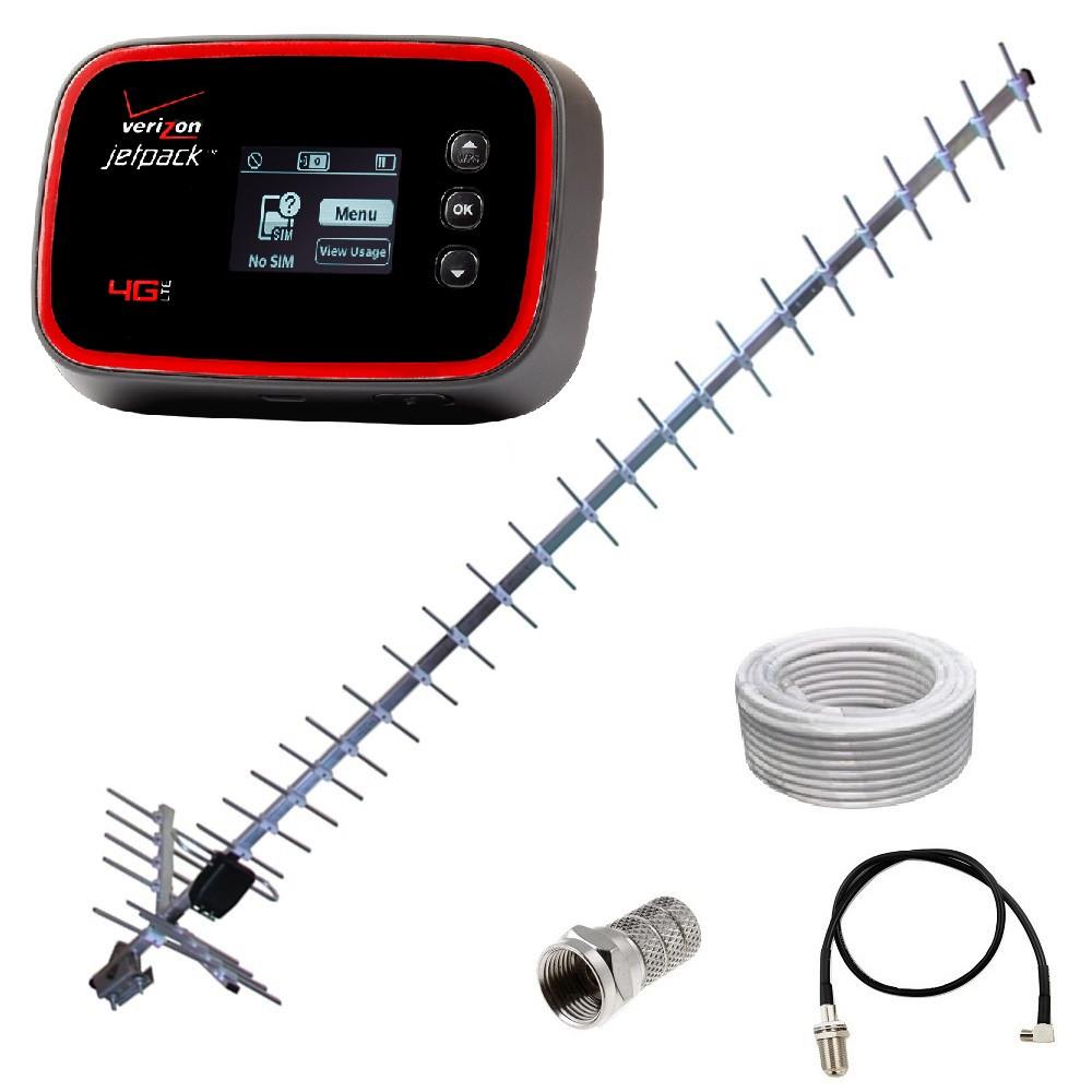 WiFi роутер 3G модем Pantech MHS291 + антенна 24 дБ (дБи) + переходник + кабель