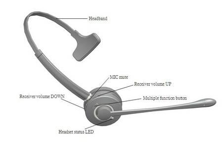 Бездротова Bluetooth-гарнітура для офісу VT9500, фото 2