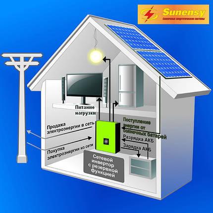 Сетевая + резерв, 10кВт, 380В, AXIOMA energy, фото 2
