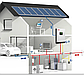 3 кВт автономна СЕС з інвертором MUST 5кВт/48В ШИМ і резервом АКБ, фото 7