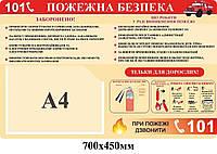 Стенд Пожарная безопасность, что делать в случае возникновения пожара, что запрещено, как пользоваться