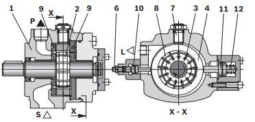Общий вид насоса серии PV7-1X