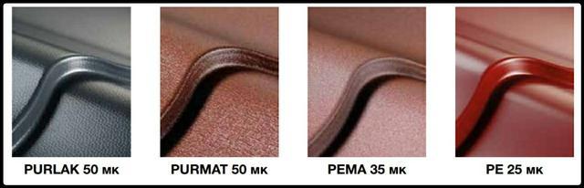 Металлочерепица тип покрытия