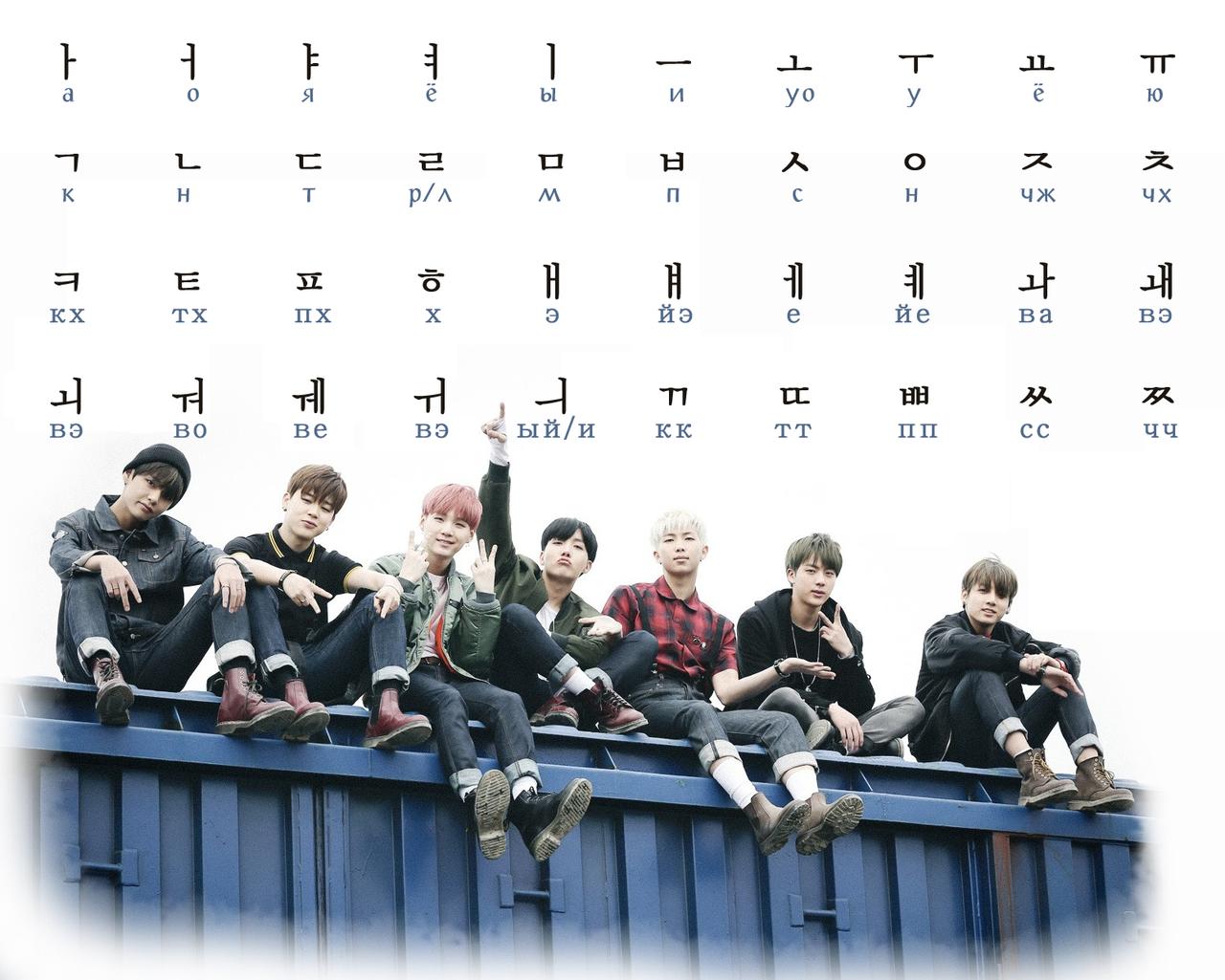 Корейский алфавит BTS 21 см × 14,5 см