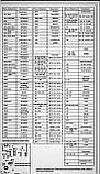 ZXM-Phoenix, ревізія 07.1 друкована плата для складання, фото 2