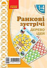 НУШ 1 - 4 класи Ранкові зустрічі Плакат Дерево ідей (Лиженко В. І.), Ранок