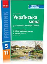 5-11 клас | Рятівник. Українська мова у визначеннях, таблицях і схемах