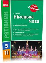 5-11 клас | Рятівник. Німецька мова у таблицях і схемах | Кордуп О. А.