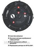 Роторный распылитель MINI 8 4P.(mini 8 4p) Автоматический полив Toro, фото 3
