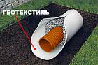Геотекстиль SanGeo (белый) 100 г/м.кв. иглопробивной нетканое полотно, фото 3