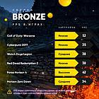 BRONZE (i5 2400 / GTX 1050 TI 4GB / 8GB DDR3 / HDD 500GB / SSD 120GB), фото 2