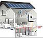 5 кВт автономна СЕС з інвертором Axioma ISМРРТ 5000 BFP з MPPT без резерву АКБ, фото 6