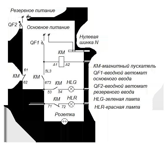 Схема АВР