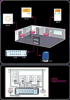 SALUS controls серия EXPERT для управления водяными теплыми полами