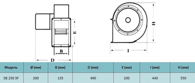 Габариты трехфазного центробежного вентилятора Tornado de 250 3F. Купить в Украине.