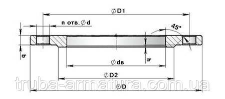 Фланець сталевий плоский приварний Ду 50 Ру 16, фото 2