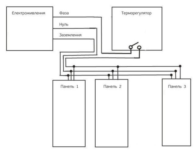 схема подключения терморегулятора к керамическим панелям