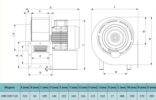 Габариты (размеры) трехфазный центробежный вентилятор Bahcivan OBR 200T-2K. Купить в Украине.