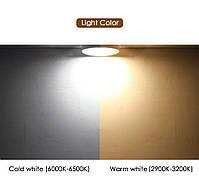 Світильник точковий 2012 G4 білий, фото 2