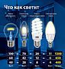 LED-лампочка. Как выбрать что бы ярко светила?