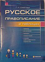 Русское правописание в таблицах со словарем орфографических трудностей. Схвалено для використання у ЗНЗ
