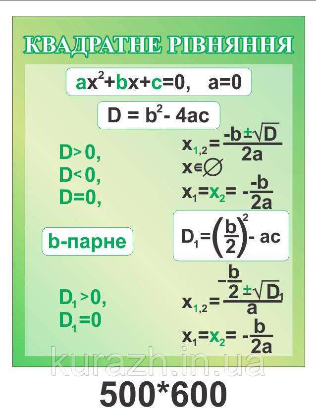 """Стенд """"Квадратне рівняння"""""""